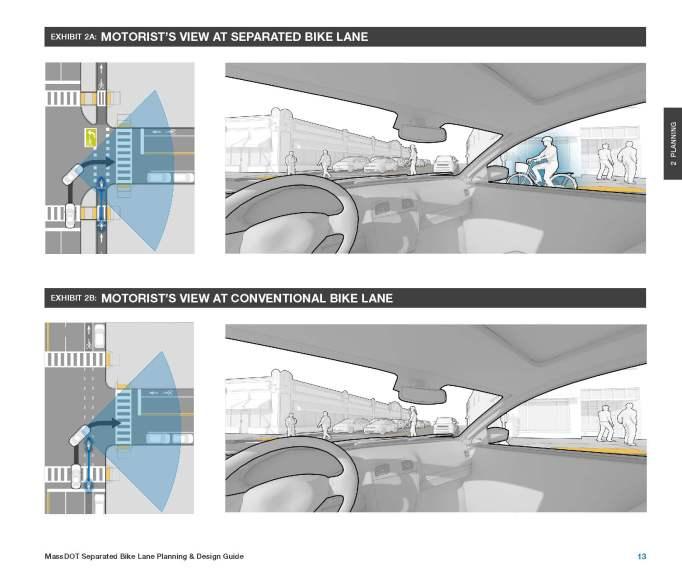 hannovercyclechic auszug aus planning guide mdp sicht auf radfahrer